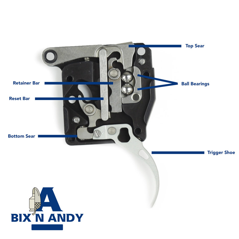 Bix'n Andy Inside Competition Trigger Balltrigger Mechanism